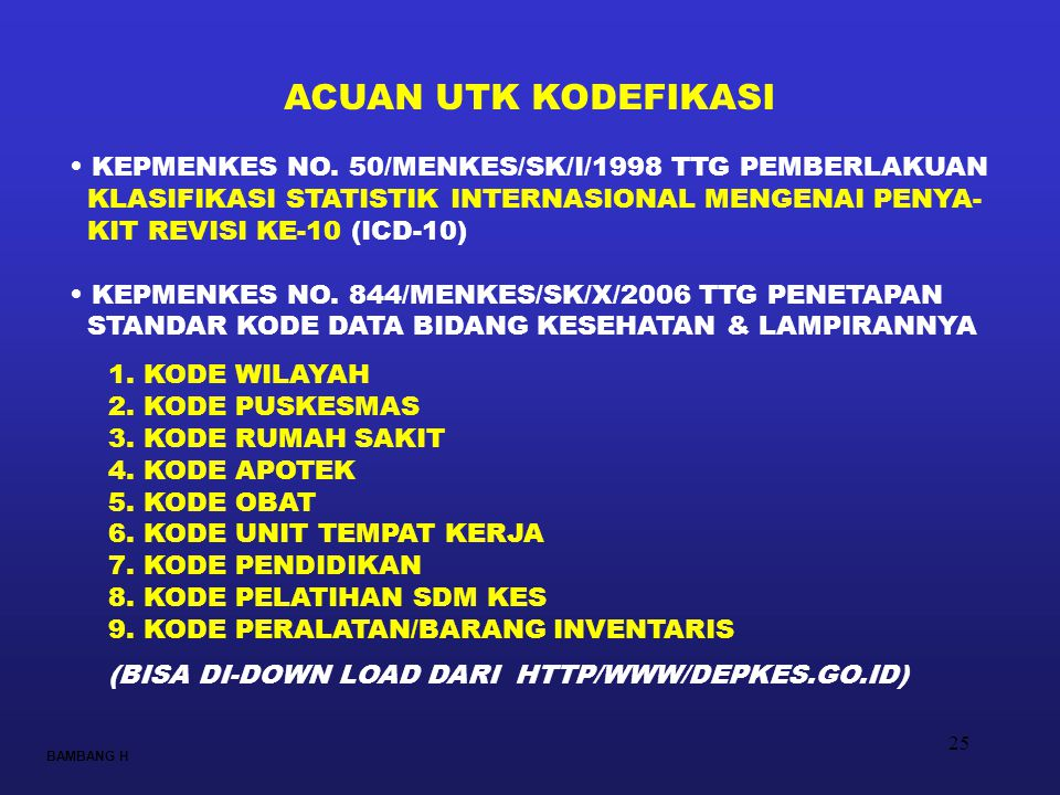 ACUAN UTK KODEFIKASI KEPMENKES NO. 50/MENKES/SK/I/1998 TTG PEMBERLAKUAN. KLASIFIKASI STATISTIK INTERNASIONAL MENGENAI PENYA-