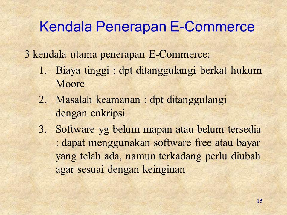 Kendala Penerapan E-Commerce
