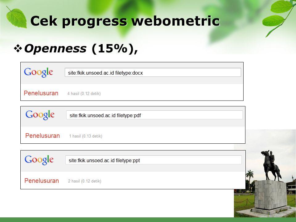 Cek progress webometric