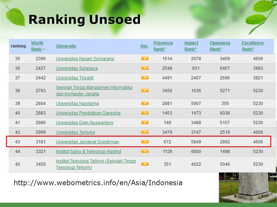 Ranking Unsoed http://www.webometrics.info/en/Asia/Indonesia