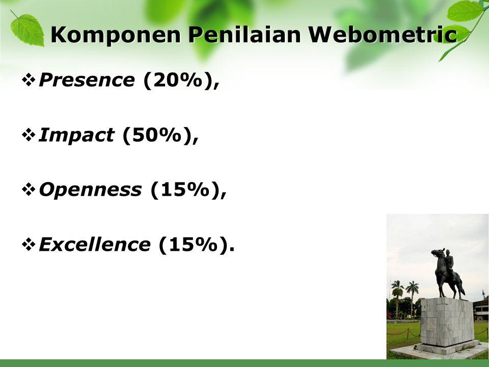 Komponen Penilaian Webometric