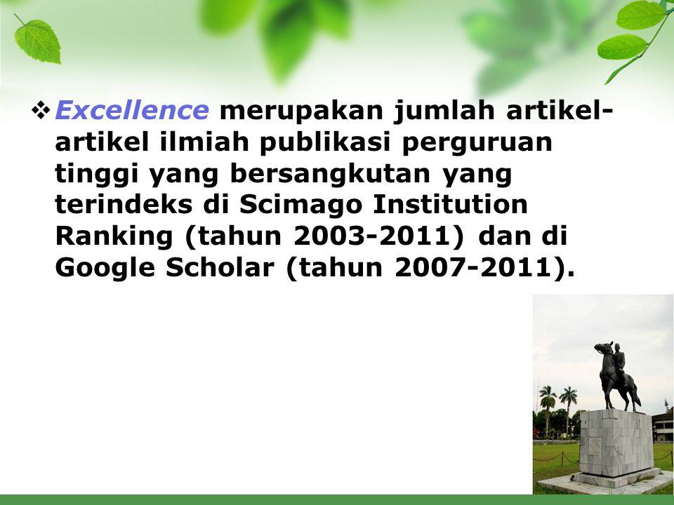 Excellence merupakan jumlah artikel-artikel ilmiah publikasi perguruan tinggi yang bersangkutan yang terindeks di Scimago Institution Ranking (tahun 2003-2011) dan di Google Scholar (tahun 2007-2011).