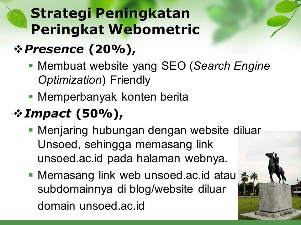 Strategi Peningkatan Peringkat Webometric