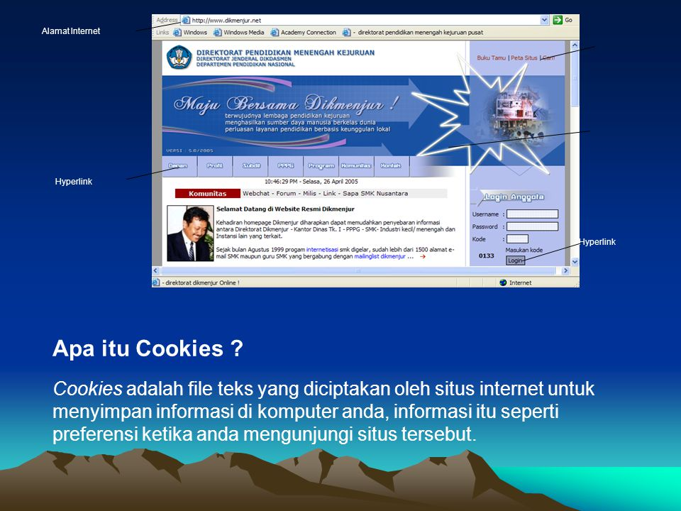 Alamat Internet Hyperlink. Apa itu Cookies
