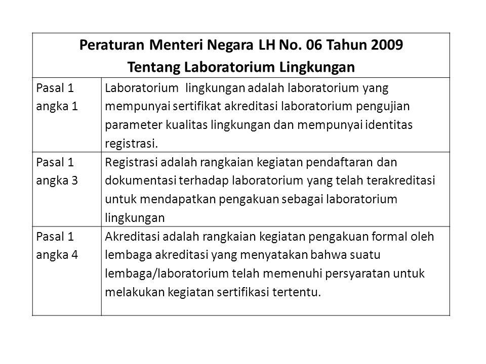 Tentang Laboratorium Lingkungan