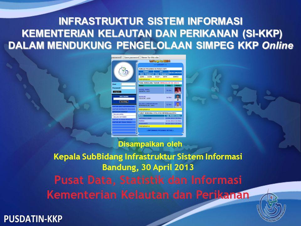Pusat Data, Statistik dan Informasi Kementerian Kelautan dan Perikanan