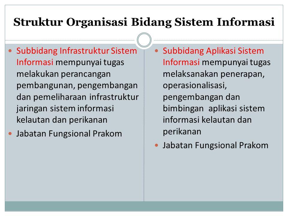 Struktur Organisasi Bidang Sistem Informasi