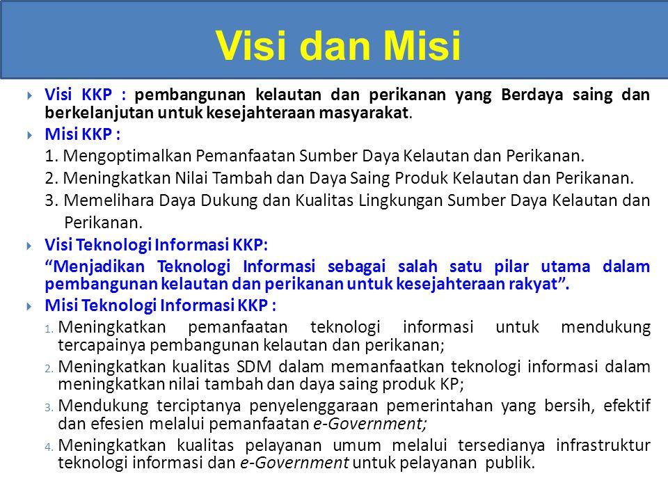 Visi dan Misi Visi KKP : pembangunan kelautan dan perikanan yang Berdaya saing dan berkelanjutan untuk kesejahteraan masyarakat.