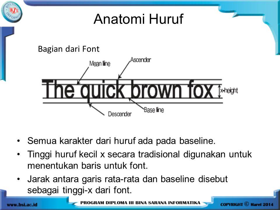Anatomi Huruf Bagian dari Font