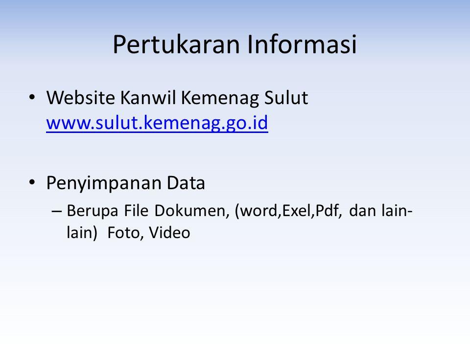 Pertukaran Informasi Website Kanwil Kemenag Sulut www.sulut.kemenag.go.id. Penyimpanan Data.