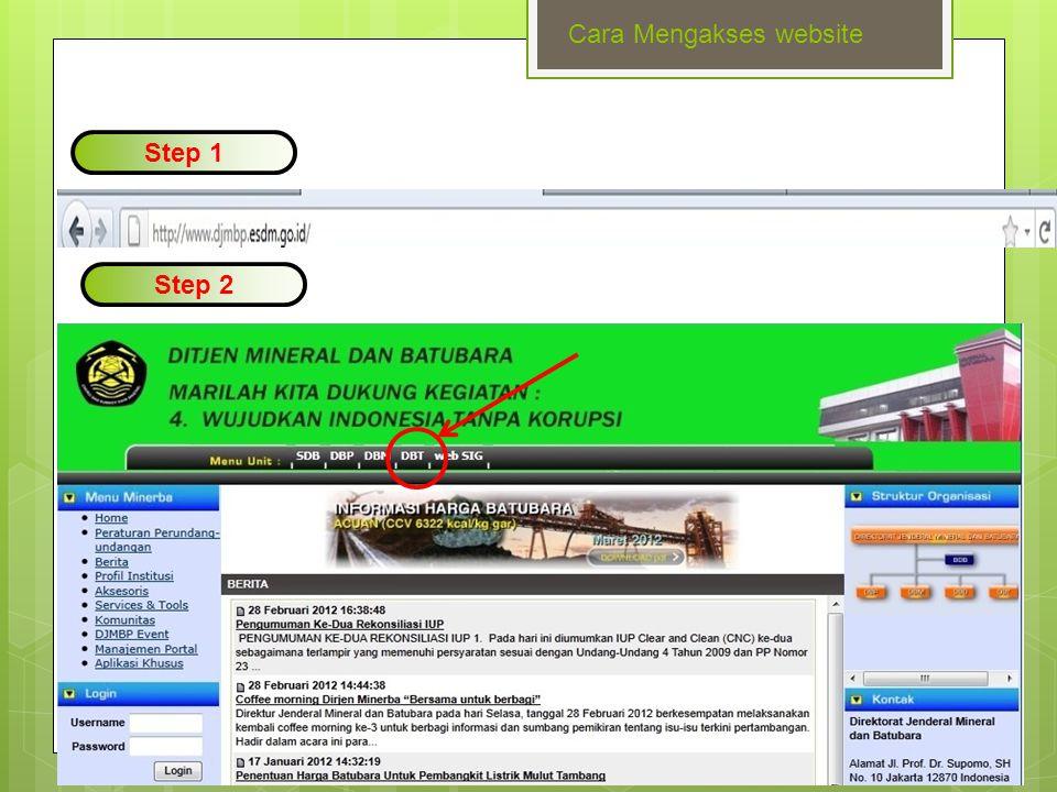 Cara Mengakses website