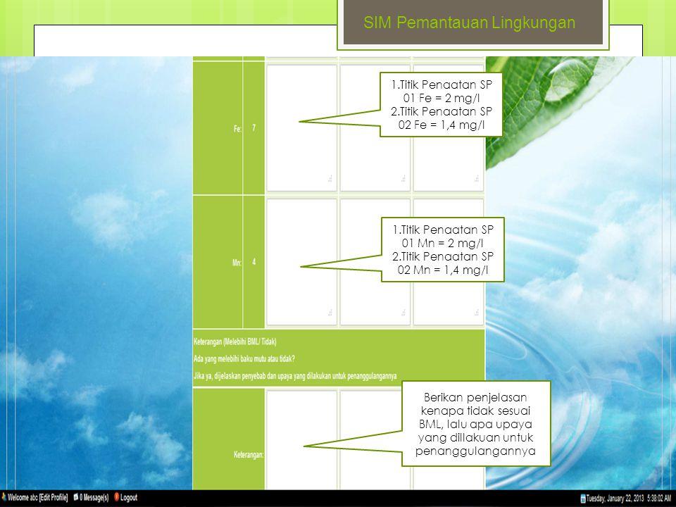 SIM Pemantauan Lingkungan