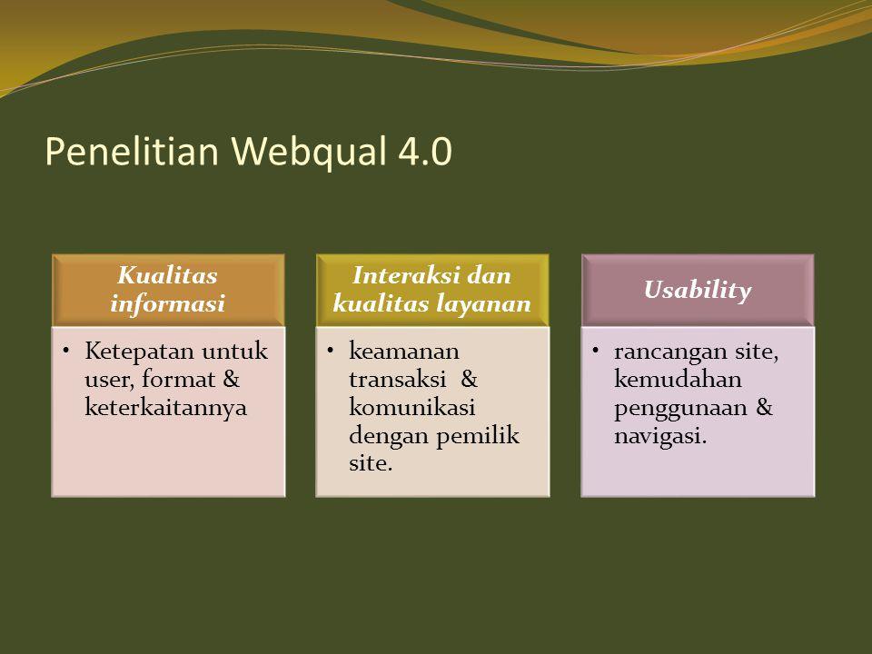 Interaksi dan kualitas layanan