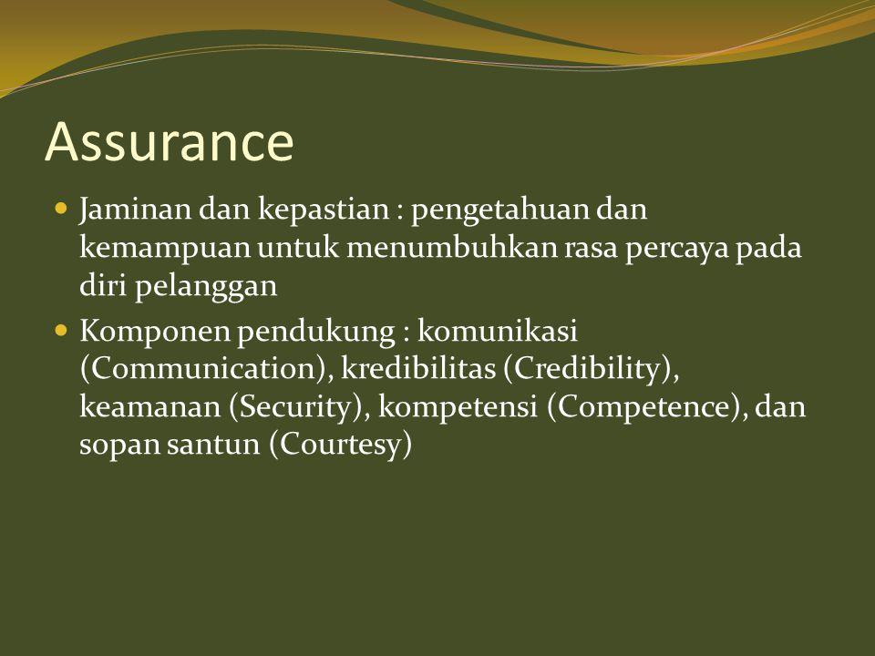 Assurance Jaminan dan kepastian : pengetahuan dan kemampuan untuk menumbuhkan rasa percaya pada diri pelanggan.