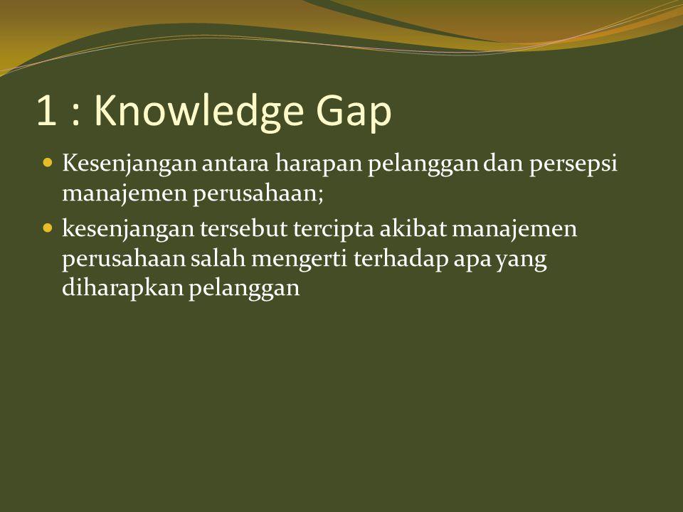 1 : Knowledge Gap Kesenjangan antara harapan pelanggan dan persepsi manajemen perusahaan;