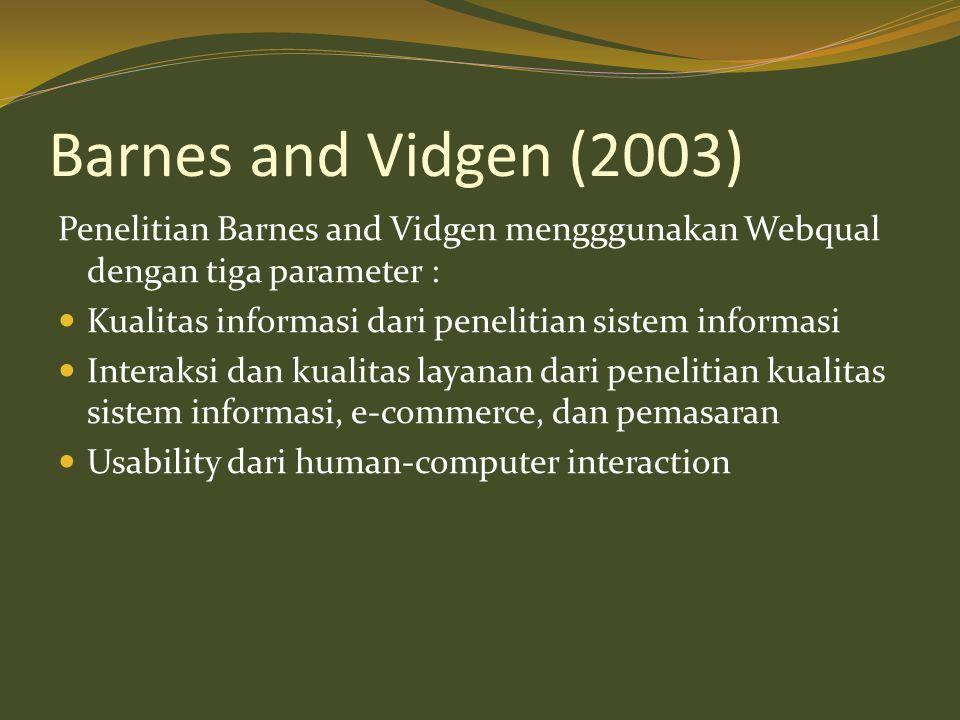 Barnes and Vidgen (2003) Penelitian Barnes and Vidgen mengggunakan Webqual dengan tiga parameter :