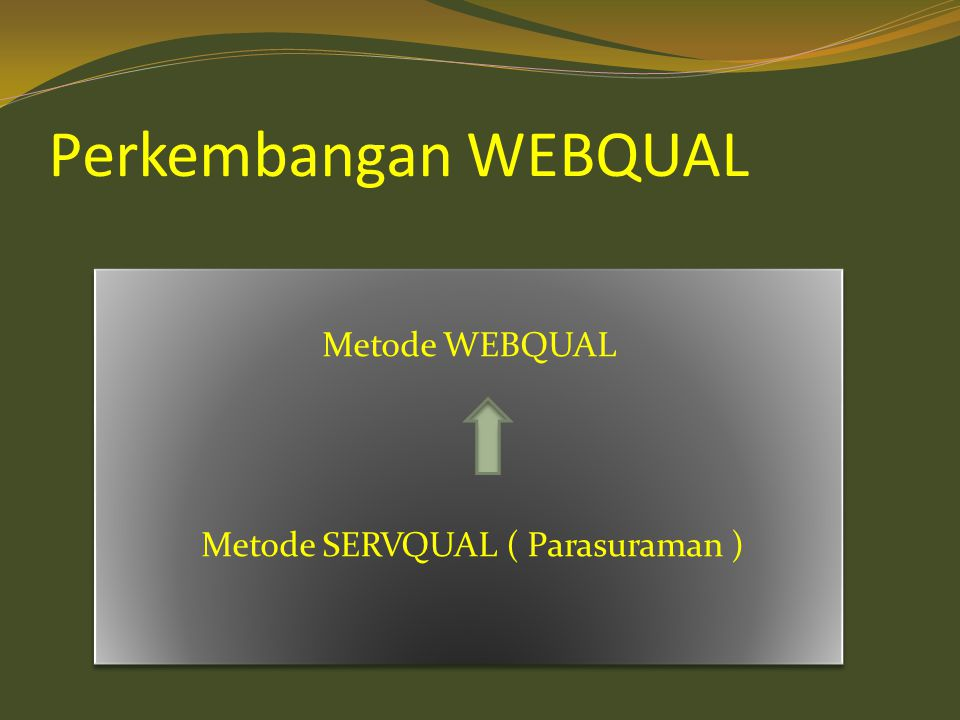 Metode WEBQUAL Metode SERVQUAL ( Parasuraman )