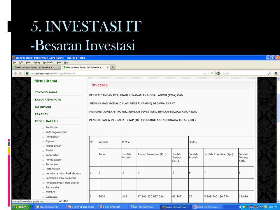 5. INVESTASI IT -Besaran Investasi