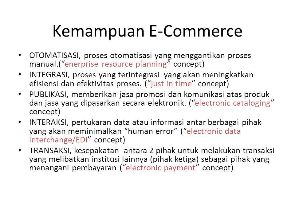 Kemampuan E-Commerce OTOMATISASI, proses otomatisasi yang menggantikan proses manual.( enerprise resource planning concept)