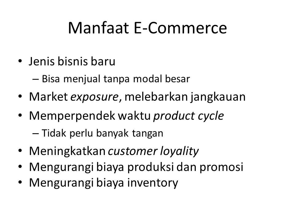 Manfaat E-Commerce Jenis bisnis baru