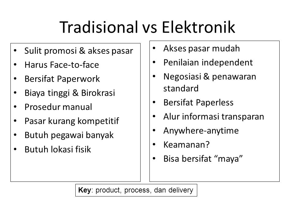 Tradisional vs Elektronik