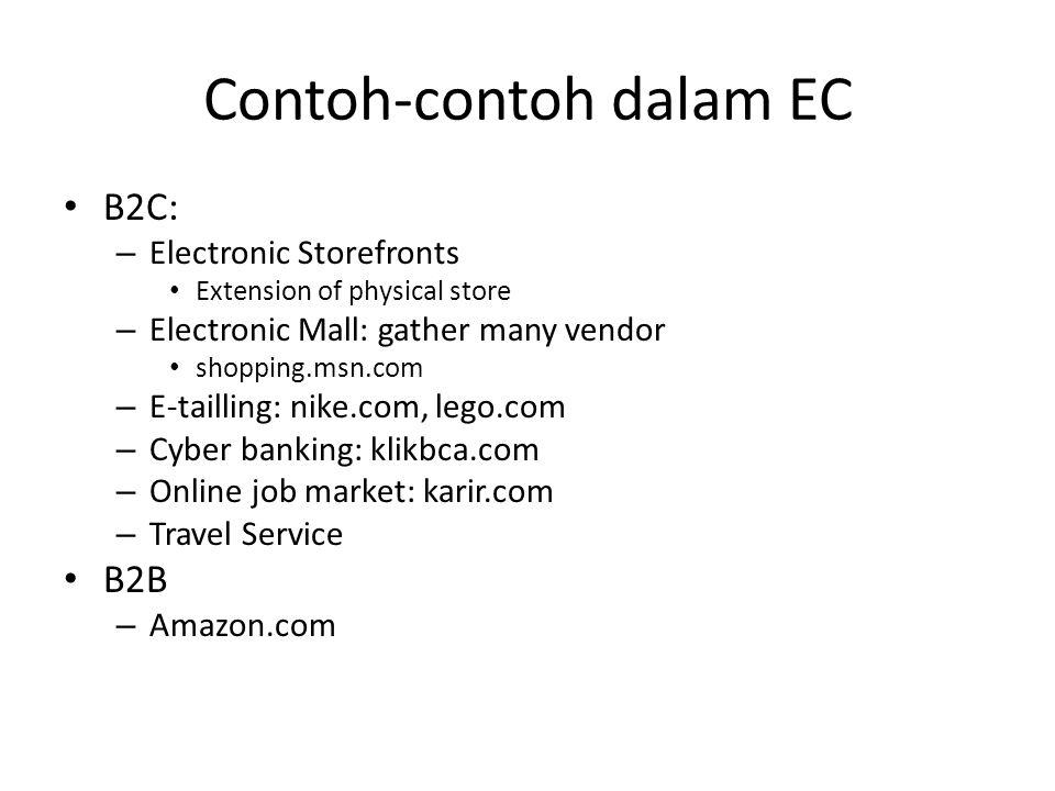 Contoh-contoh dalam EC
