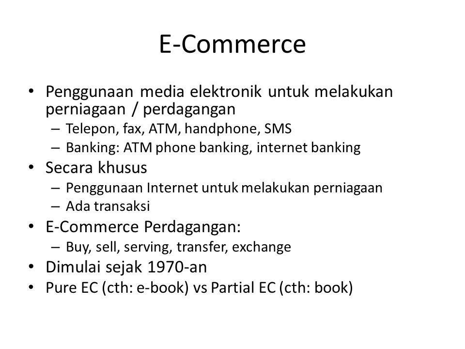 E-Commerce Penggunaan media elektronik untuk melakukan perniagaan / perdagangan. Telepon, fax, ATM, handphone, SMS.