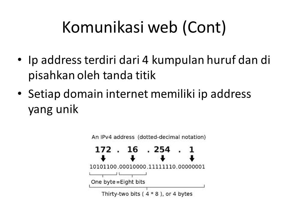 Komunikasi web (Cont) Ip address terdiri dari 4 kumpulan huruf dan di pisahkan oleh tanda titik.