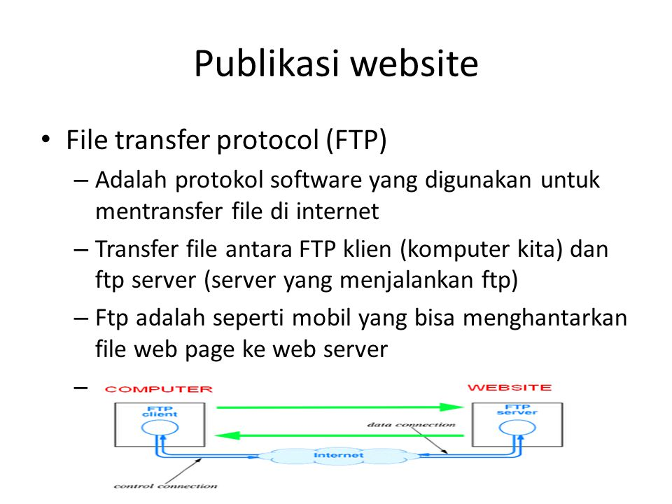 Publikasi website File transfer protocol (FTP)