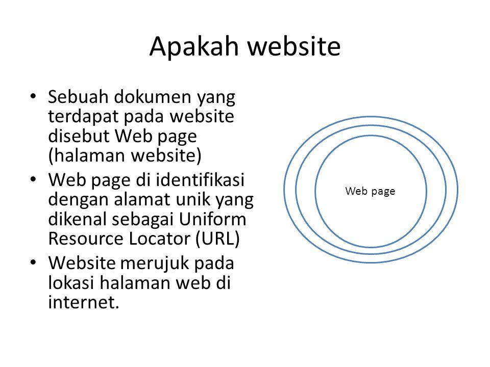 Apakah website Sebuah dokumen yang terdapat pada website disebut Web page (halaman website)
