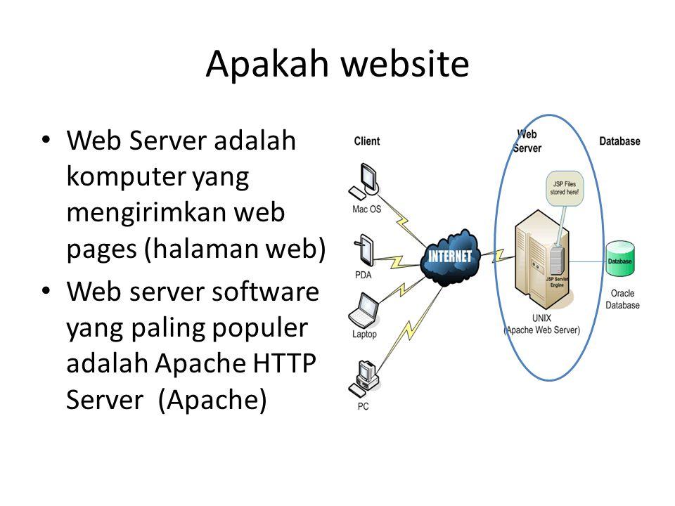Apakah website Web Server adalah komputer yang mengirimkan web pages (halaman web)