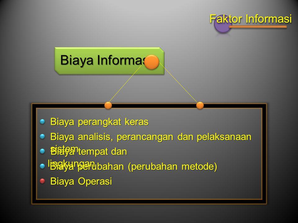 Biaya Informasi Faktor Informasi Biaya perangkat keras