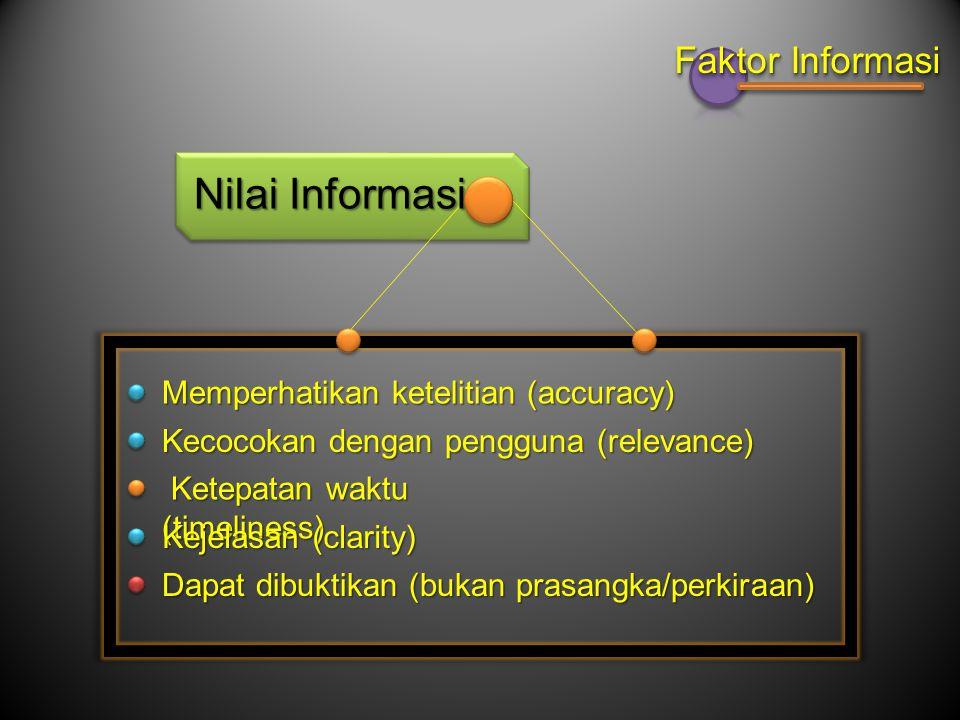 Nilai Informasi Faktor Informasi Memperhatikan ketelitian (accuracy)