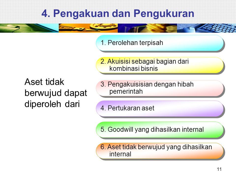 4. Pengakuan dan Pengukuran