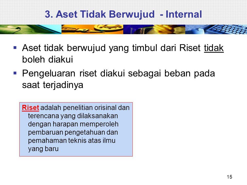 3. Aset Tidak Berwujud - Internal