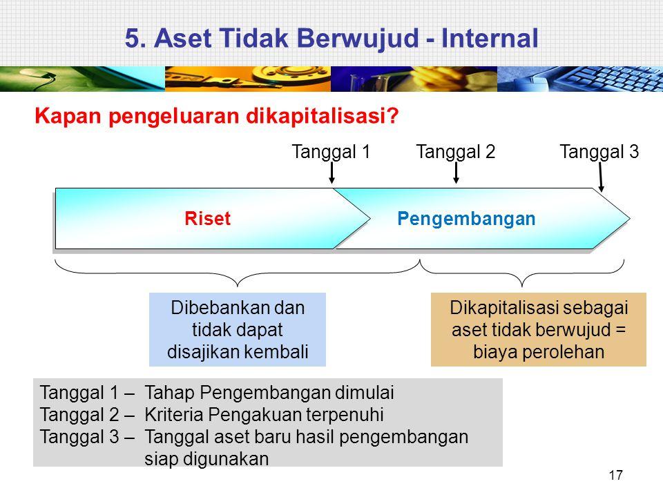 5. Aset Tidak Berwujud - Internal