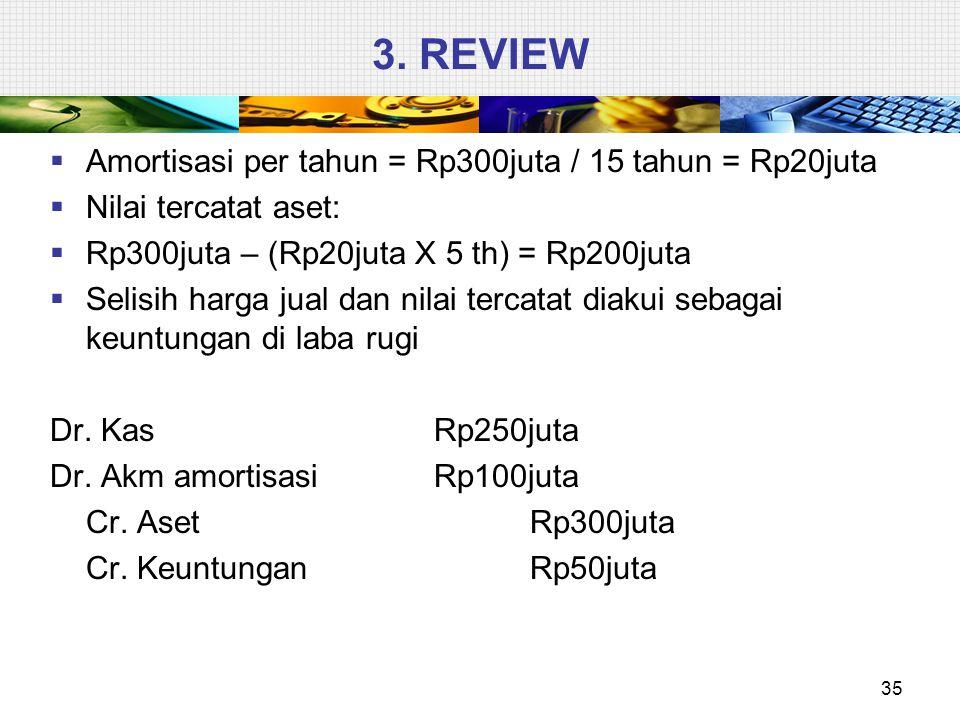 3. REVIEW Amortisasi per tahun = Rp300juta / 15 tahun = Rp20juta