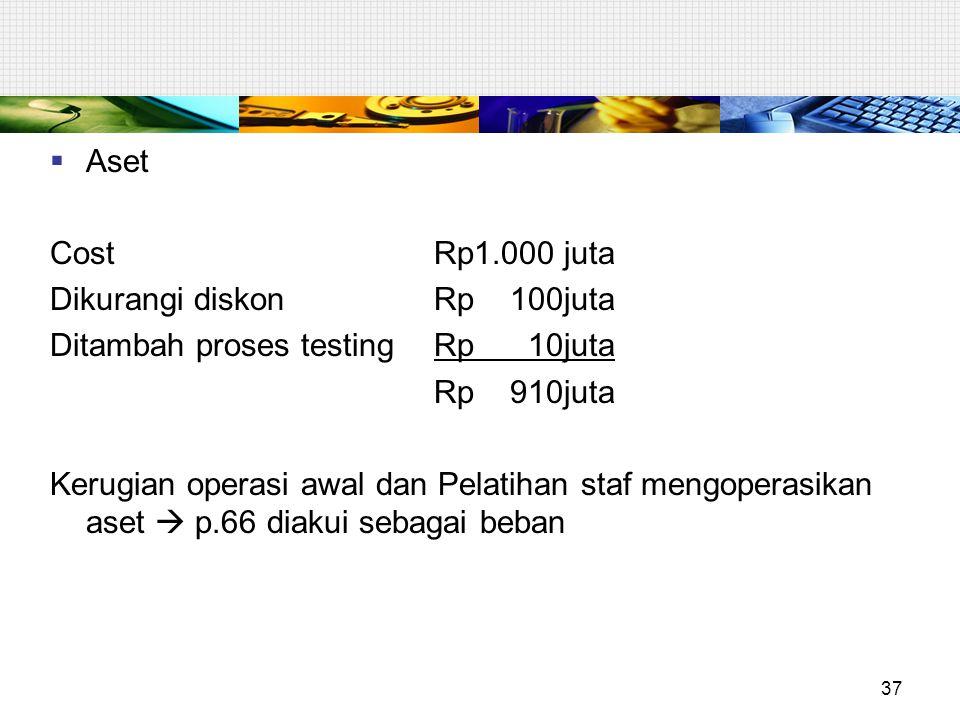 Aset Cost Rp1.000 juta. Dikurangi diskon Rp 100juta. Ditambah proses testing Rp 10juta.