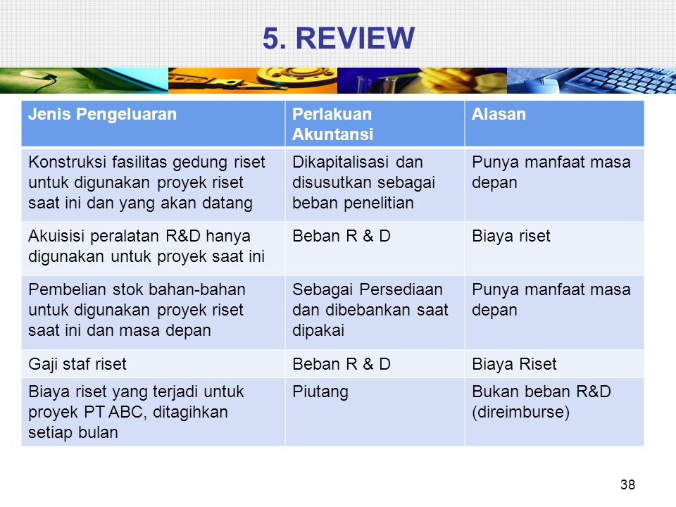 5. REVIEW Jenis Pengeluaran Perlakuan Akuntansi Alasan