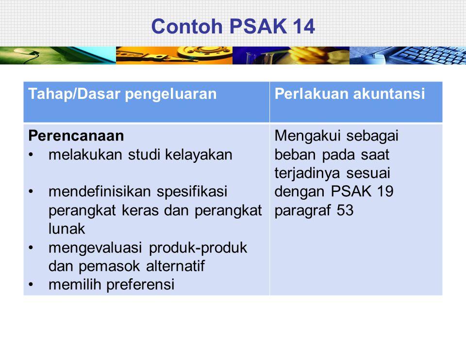 Contoh PSAK 14 Tahap/Dasar pengeluaran Perlakuan akuntansi Perencanaan