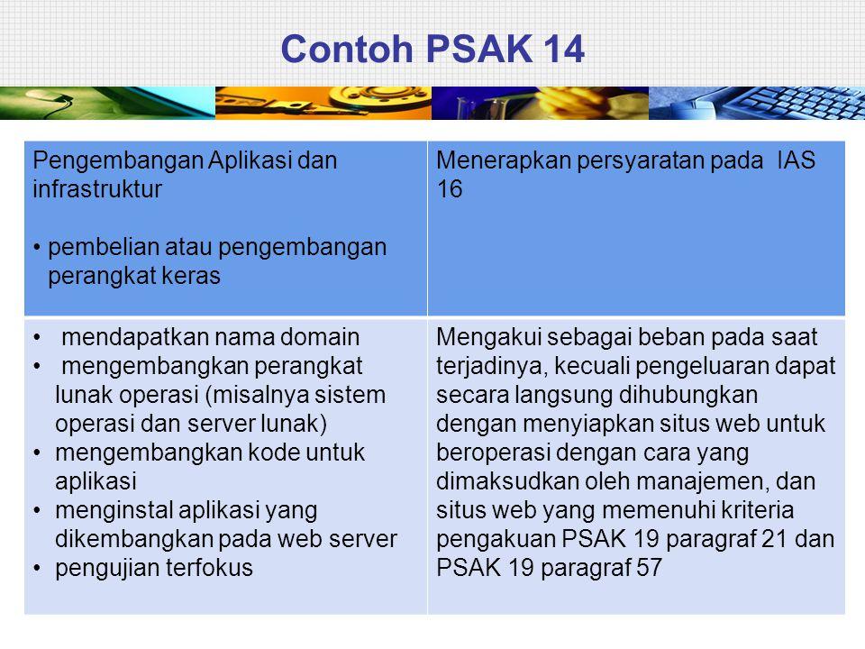 Contoh PSAK 14 Pengembangan Aplikasi dan infrastruktur