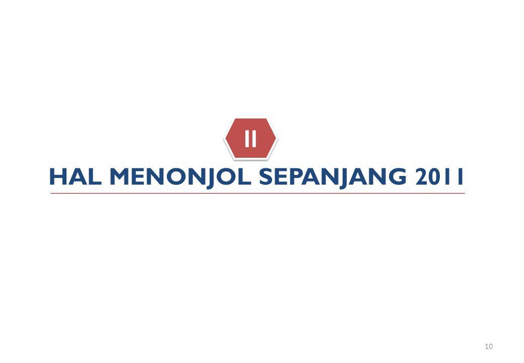 HAL MENONJOL SEPANJANG 2011