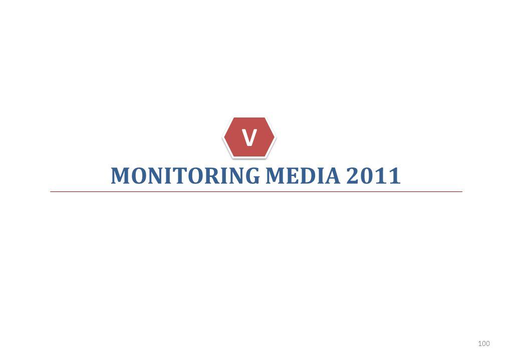 V MONITORING MEDIA 2011