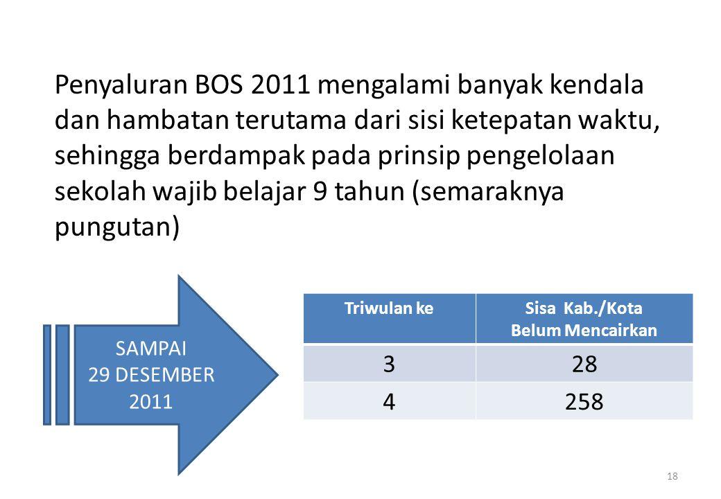Penyaluran BOS 2011 mengalami banyak kendala dan hambatan terutama dari sisi ketepatan waktu, sehingga berdampak pada prinsip pengelolaan sekolah wajib belajar 9 tahun (semaraknya pungutan)
