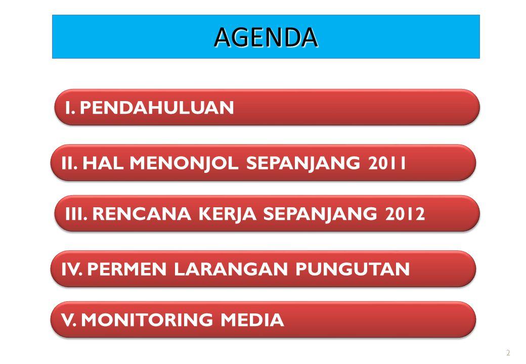 AGENDA I. PENDAHULUAN II. HAL MENONJOL SEPANJANG 2011