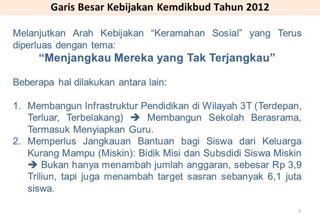 Garis Besar Kebijakan Kemdikbud Tahun 2012