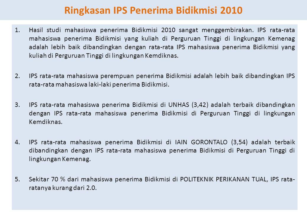 Ringkasan IPS Penerima Bidikmisi 2010