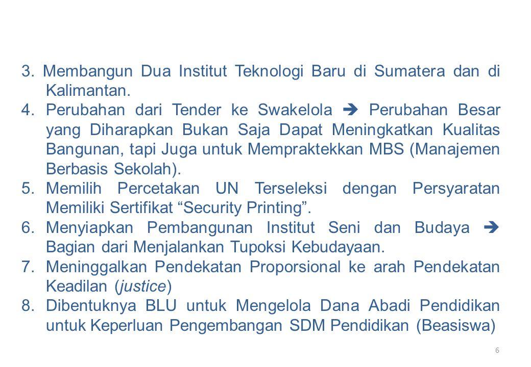 3. Membangun Dua Institut Teknologi Baru di Sumatera dan di Kalimantan.