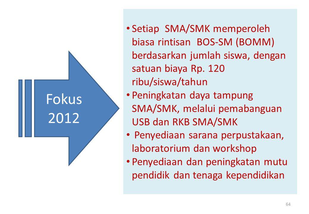 Setiap SMA/SMK memperoleh biasa rintisan BOS-SM (BOMM) berdasarkan jumlah siswa, dengan satuan biaya Rp. 120 ribu/siswa/tahun