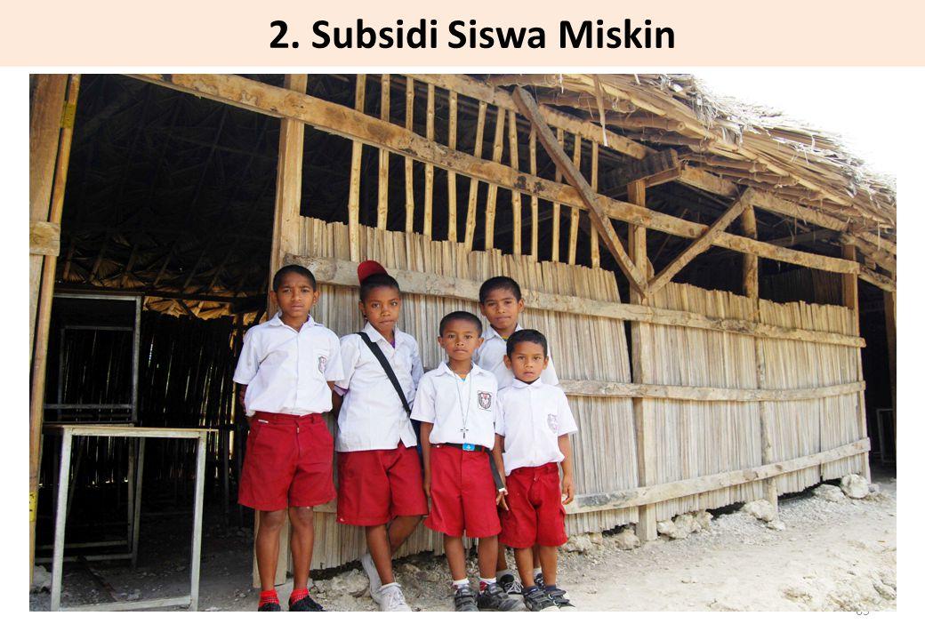 2. Subsidi Siswa Miskin